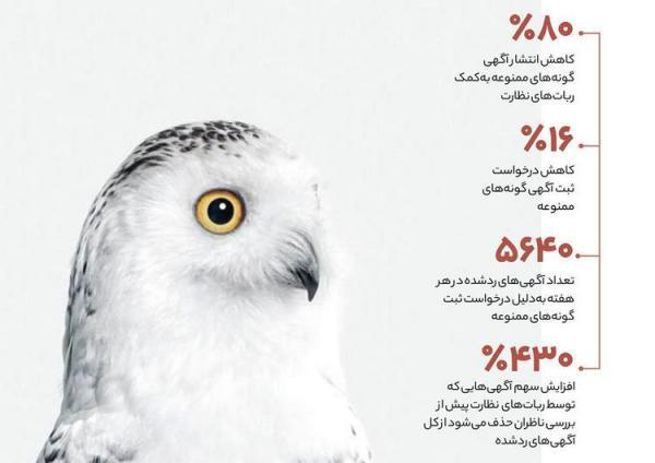 نظارت بر آگهی حیوانات به سبک دفاع ایتالیایی